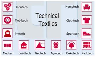 Global technical textile market to reach USD 160 38 billion