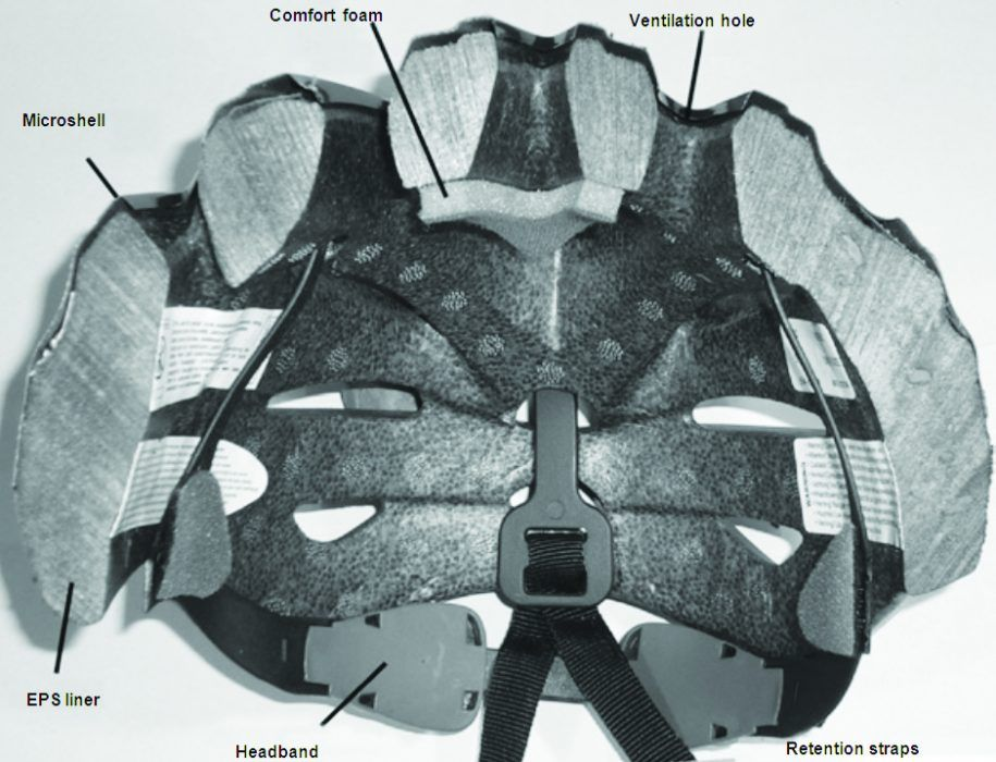 19f7c8c5966 Figure [1]: Components of a bicycle helmet, seen in cross-section. A  ratchet mechanism at the rear of the headband adjusts the fit of the single  liner size ...