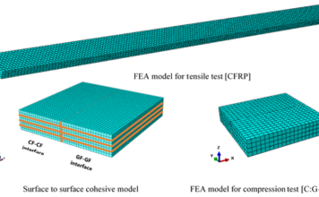 Figure 3. Meshing of the FEA models for tensile and compression tests