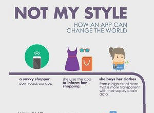 Figure: Showing how the app alerts consumers to choose ethical apparel fashion brands.