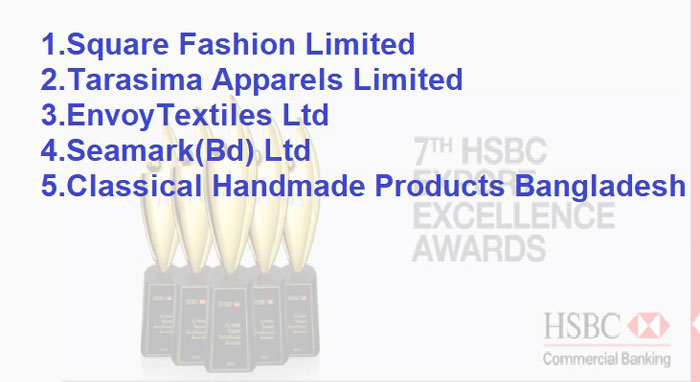 Figure 2: List of the 5 winner companies of 7th HSBC Export Excellence Awards.