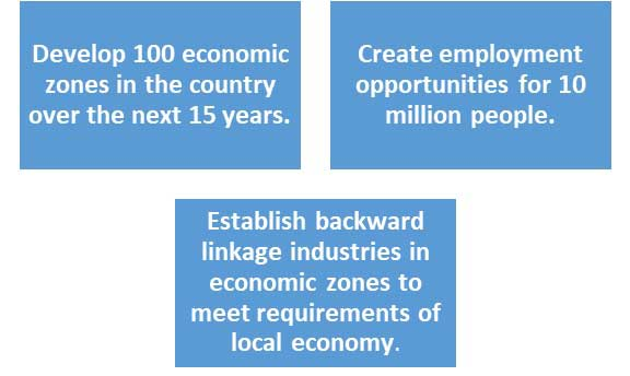 Figure 4: Vision 2021 and objective of BEZA