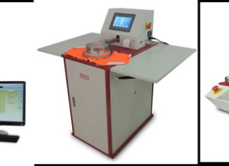 Figure 1: Demand of textile testing equipment is on the rise.
