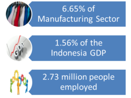 Figure 1: Showing Textile and Apparel (T&C) industry's contribution to Indonesian economy.