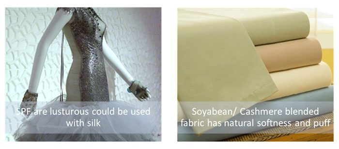 Soyabean fiber- properties, processes and uses