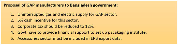 Figure 2: Garments acessories and  pacakging industry owners proposal to the government to achieve the target  of $50 billion RMG export by 2021
