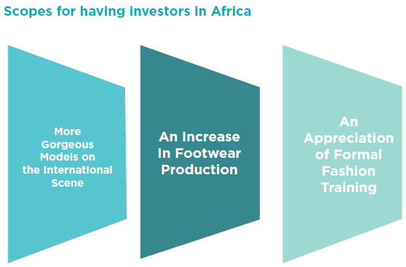 Scopes for having investors in African fashion industry