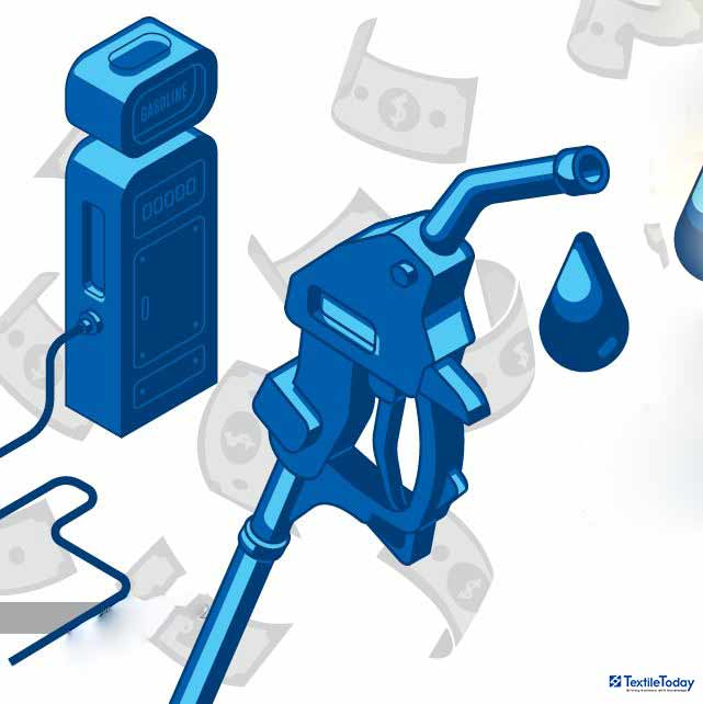 gas prices push textile sector cost