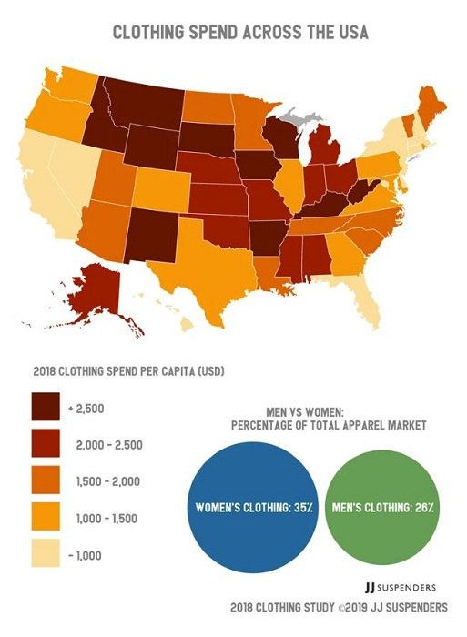 clothing spend across USA