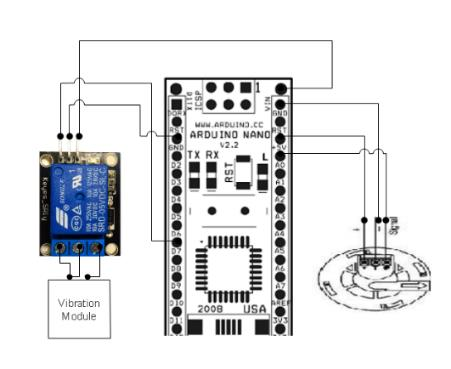 Connection between Arduino, pulse sensor and vibration module
