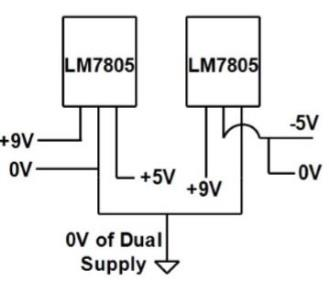 Designed Dual Power Supply system