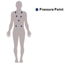 Pressure Point for System