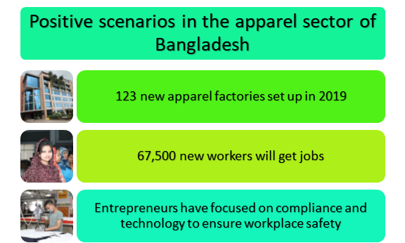 Positive scenarios in the apparel sector of Bangladesh