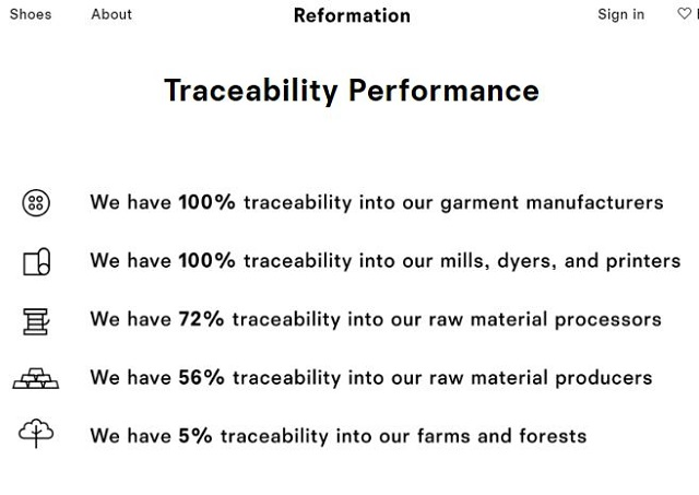 Traceability-performance-Reformation