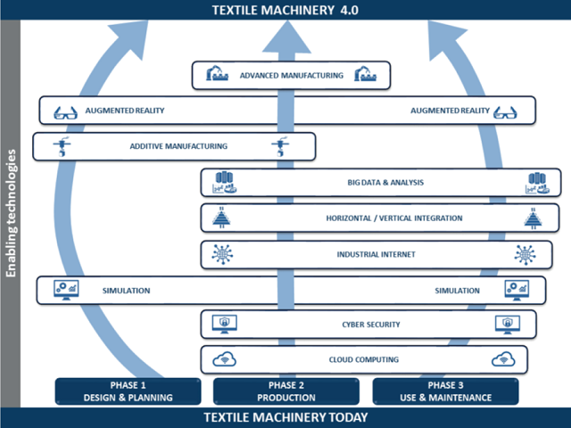 textile-machinery-4