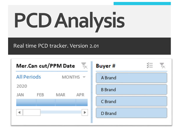 PCD-real-time-tracker