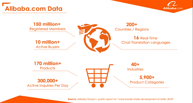 Alibaba-report-cross-border-trade-SME-2918