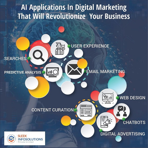 AI-applications-in-digital-marketing
