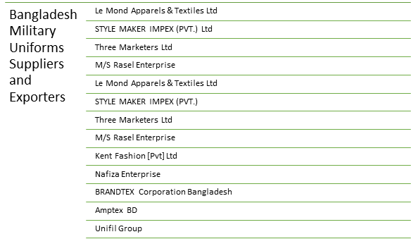 Bangladesh-Military-Uniforms-Suppliers-Exporters