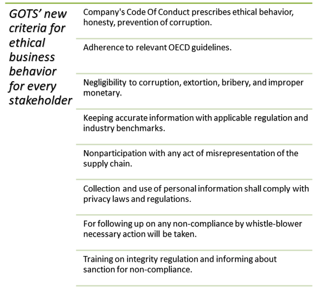 GOTS-criteria-ethical-business-behavior