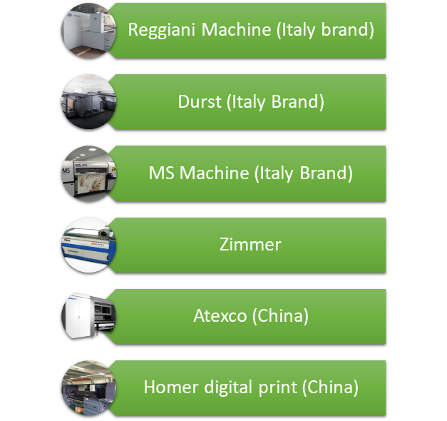 top-all-over-digital-printing-companies