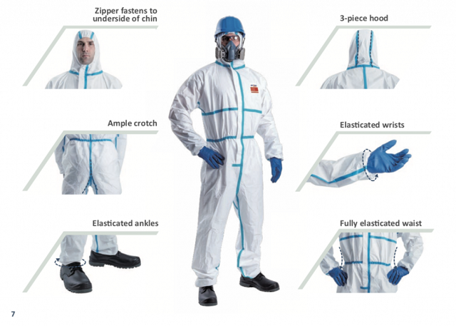PPE-fabric-Bangladesh
