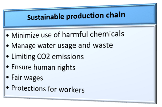 Sustainable-protection-chain
