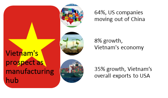 Vietnam-economic-growth-prospect