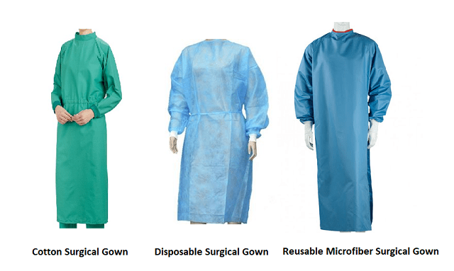 Different-types-of-surgical-gown