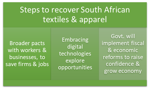 Steps-South-African-textiles-apparel