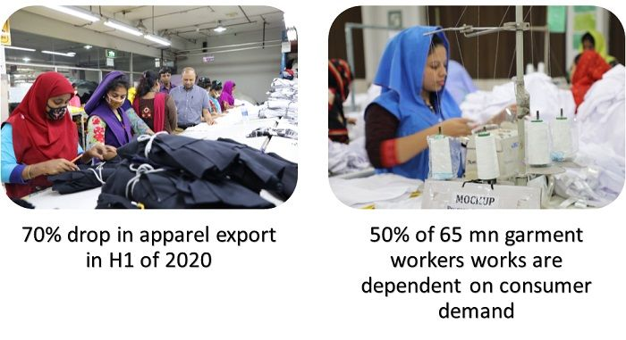 Asia-Pacific-apparel-drop-impact-workers