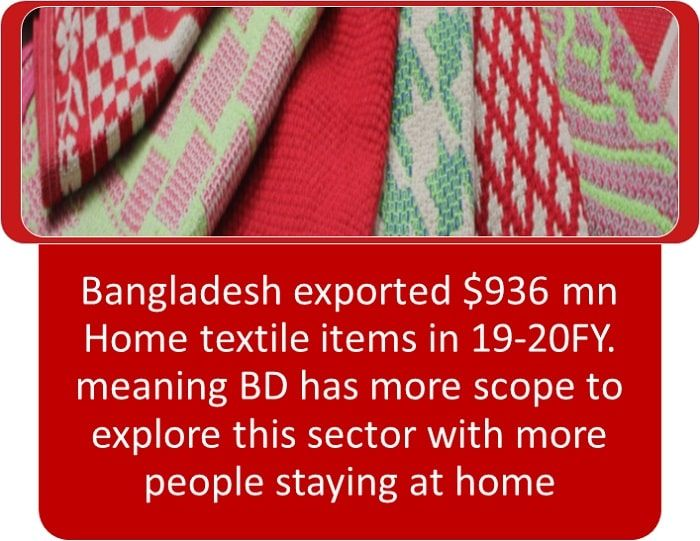 Bangladesh-Home-textile-export-2020
