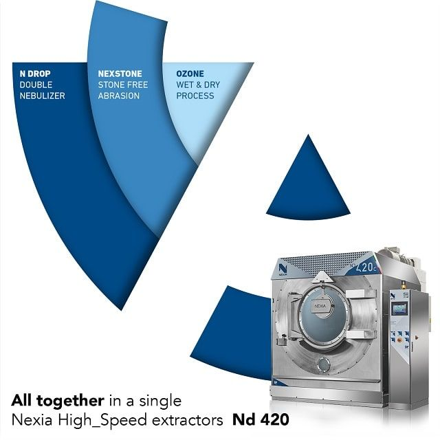 Nexia-high-speed-extractors-Nd-420