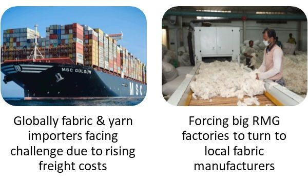 rising-freight-cost-unavailability-containers-BD-RMG-makers-locally-manufactured-fabrics