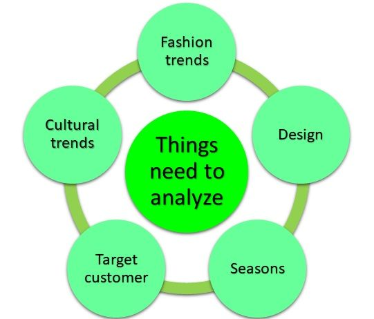 fashion-Suppliers-data-analytics-AI-technologies-merchandising-processes-market-demand
