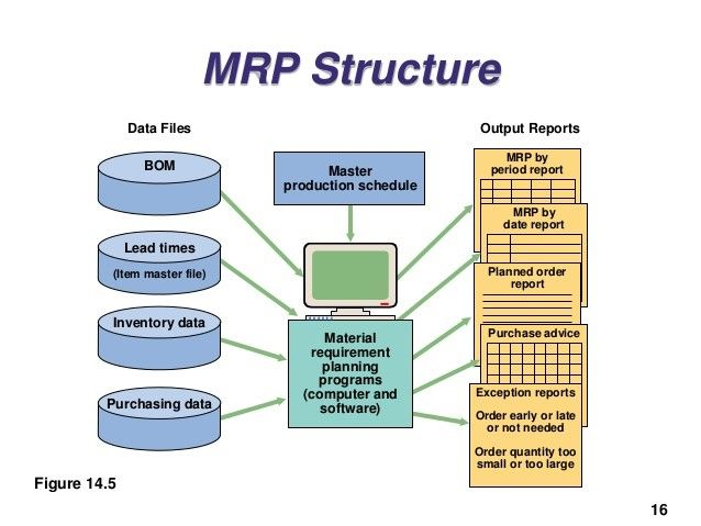 Material-Resource-Planning-Software-RMG-industry
