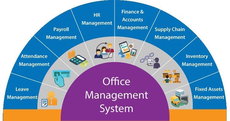 Office-management-tools