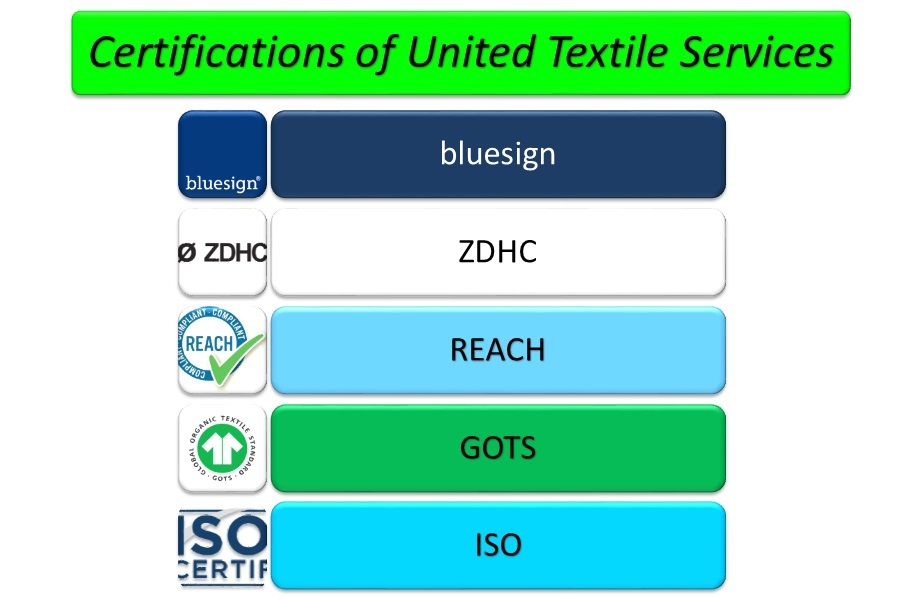 Certifications-United-Textile-Services