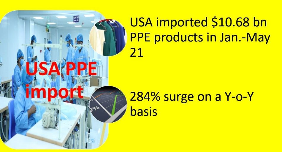 USA-PPE-import-rising-2021